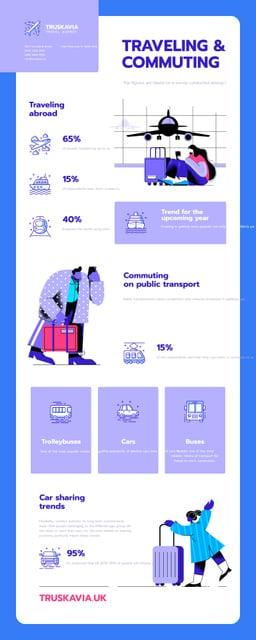 Plantilla de diseño de Informational infographics about Traveling and Commuting Infographic