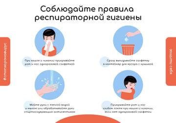 #стопкоронавирус Инструкция по респираторной гигиене с чихающим человеком