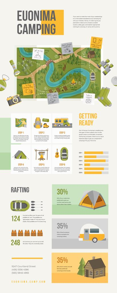 Map Infographics about Camping area — ein Design erstellen