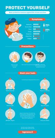 Plantilla de diseño de Informational infographics about Protection from Viruses Infographic