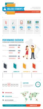 Education infographics about College life
