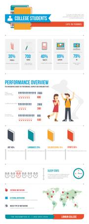 Template di design Education infographics about College life Infographic
