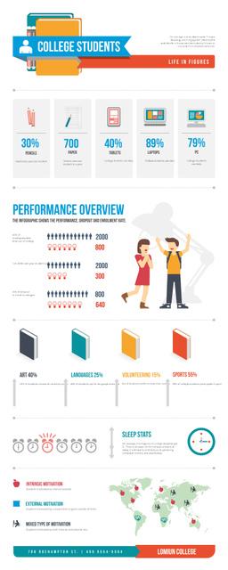 Education infographics about College life Infographic Modelo de Design