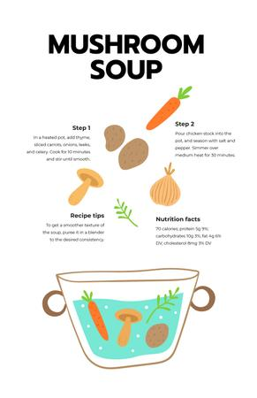 Plantilla de diseño de Cooking ingredients for Mushroom Soup Recipe Card