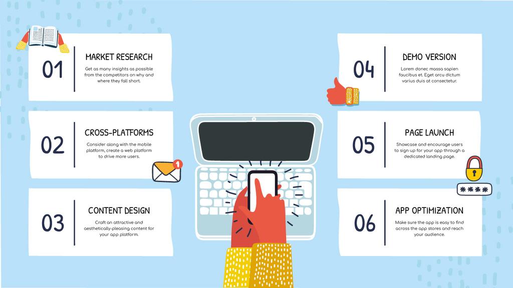 Application Launch steps — Crear un diseño