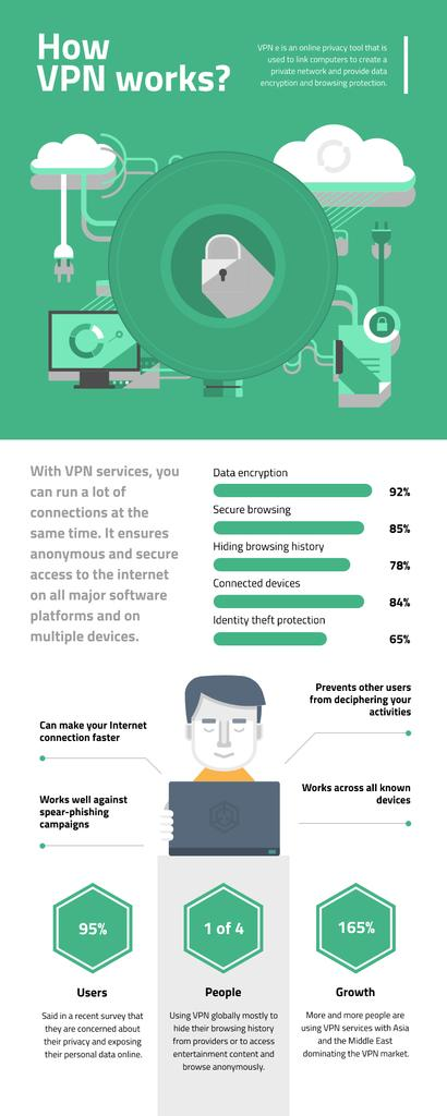 Informational infographics about How VPN works Infographic Design Template