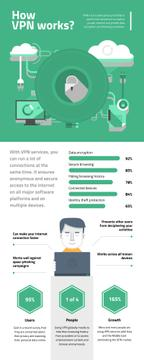 Informational infographics about How VPN works