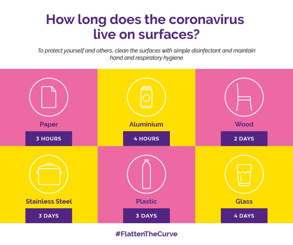 #FlattenTheCurve Information about Coronavirus surfaces —デザインを作成する