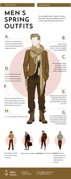 List infographics with Men's Outfit items