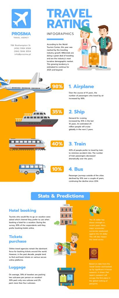 Statistical infographics about Travel Rating — Створити дизайн