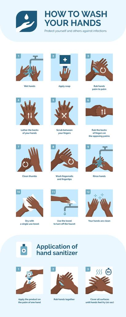 Process Infographics about How to wash hands — Create a Design