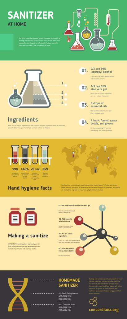 Process Infographics about How to make Sanitizer — Create a Design