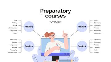 Preparatory Courses overview