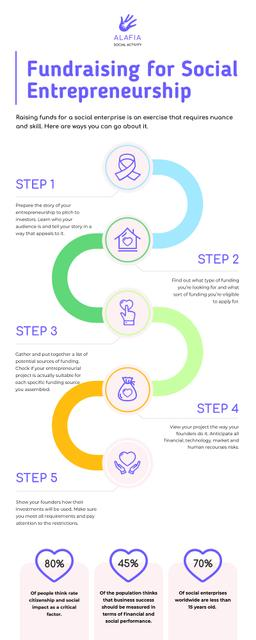 List and Statistical infographics about Fundraising Infographic Design Template