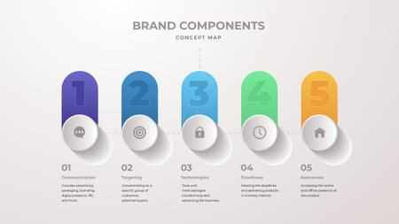 Plantilla de diseño de Brand components with switchers Mind Map