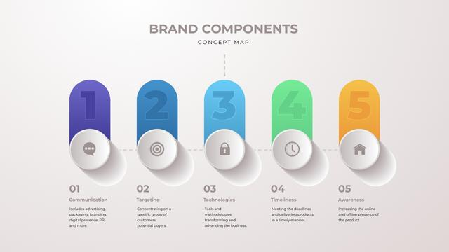 Brand components with switchers Mind Mapデザインテンプレート