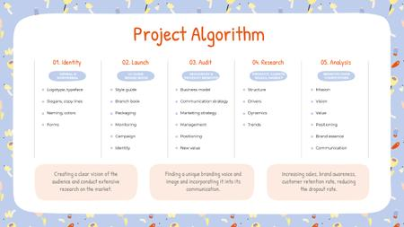 Plantilla de diseño de Project Algorithm steps Mind Map