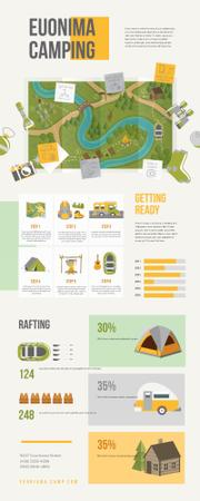 Template di design Map Infographics about Camping area Infographic