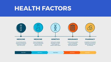 Template di design Health Factors list Mind Map