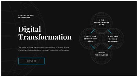 Plantilla de diseño de Digital Transformation steps Mind Map