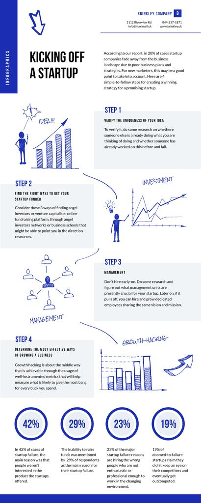 Business Infographics about Kicking of a Startup — Modelo de projeto