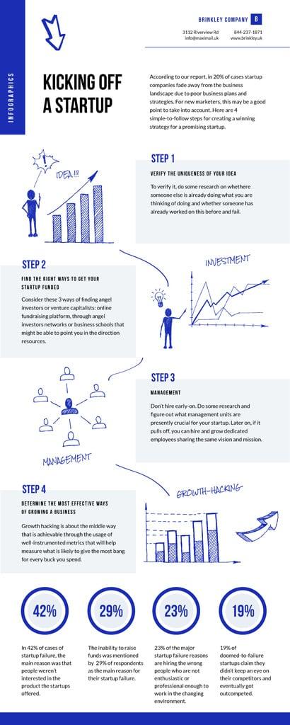 Business Infographics about Kicking of a Startup – Stwórz projekt