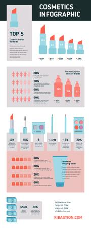 Statistical infographics about Cosmetics Infographicデザインテンプレート
