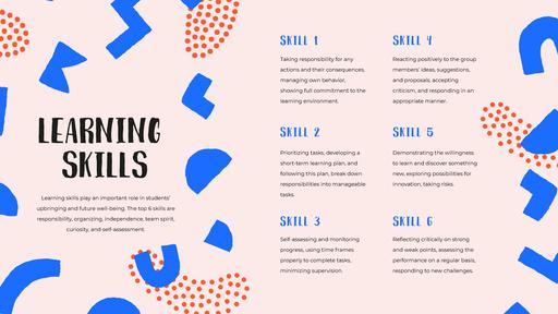 Essential Learning Skills MindMap
