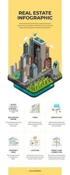 Business Infographics about Real Estate