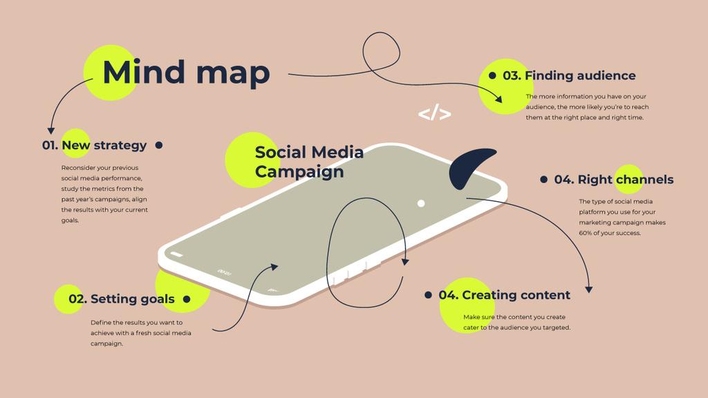 Social Media campaign on Phone screen — Crear un diseño