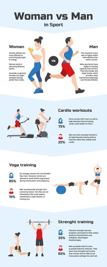Comparison infographics about Man's and Woman's Sport — Modelo de projeto