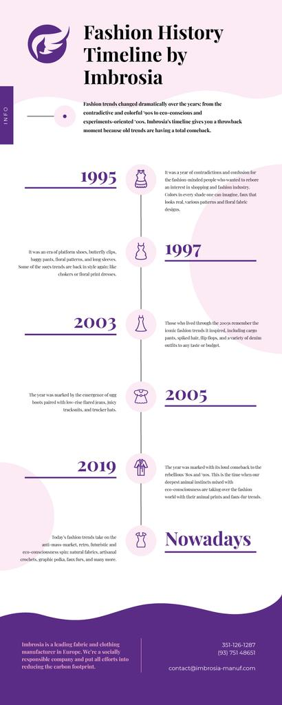 Timeline infographics about Fashion History — Modelo de projeto
