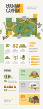 Plantilla de diseño de Map Infographics about Camping area Infographic