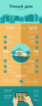 Comparison infographics about Smart Home Infographic – шаблон для дизайна