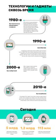 Timeline infographics of Technology and gadgets Infographic – шаблон для дизайна