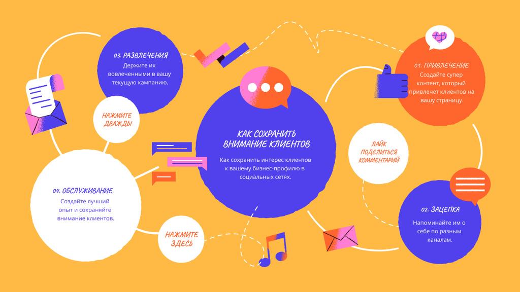Business Client Engagement tips Mind Map – шаблон для дизайна