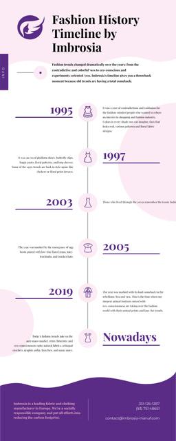 Timeline infographics about Fashion History Infographic – шаблон для дизайну