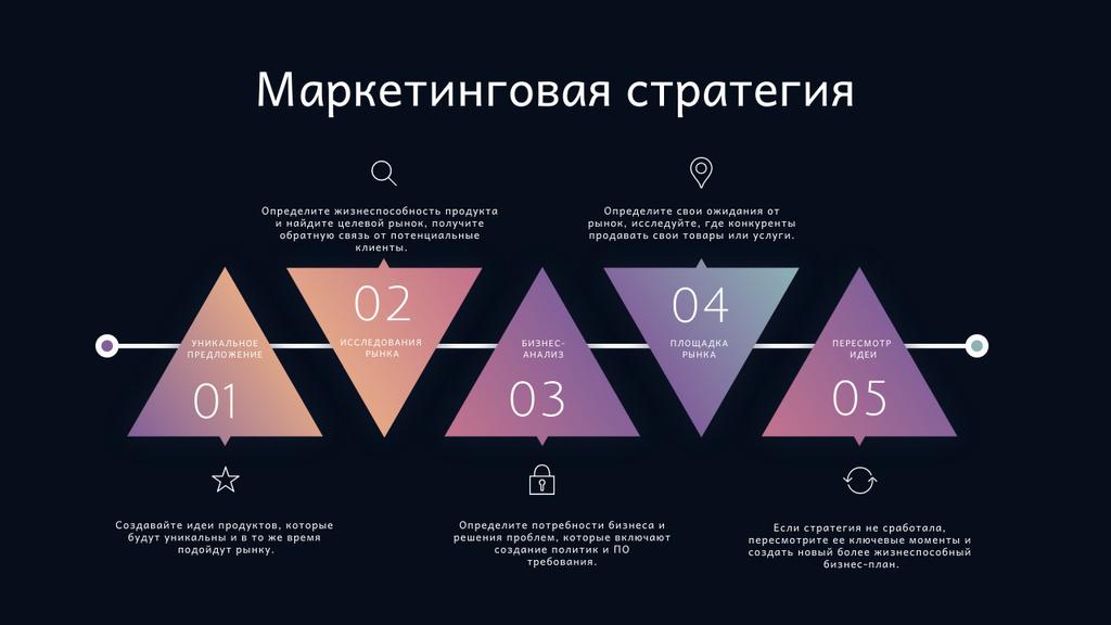 Marketing Strategy elements Mind Map – шаблон для дизайна
