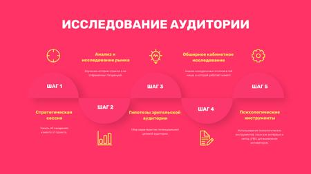 Product Audience Research steps Mind Map – шаблон для дизайна