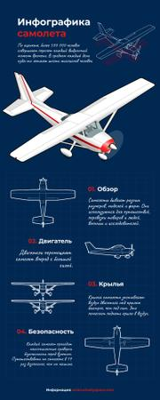 Education infographics Structure of Airplane Infographic – шаблон для дизайна