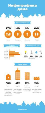 Statistical infographics about Homeowners Infographic – шаблон для дизайна