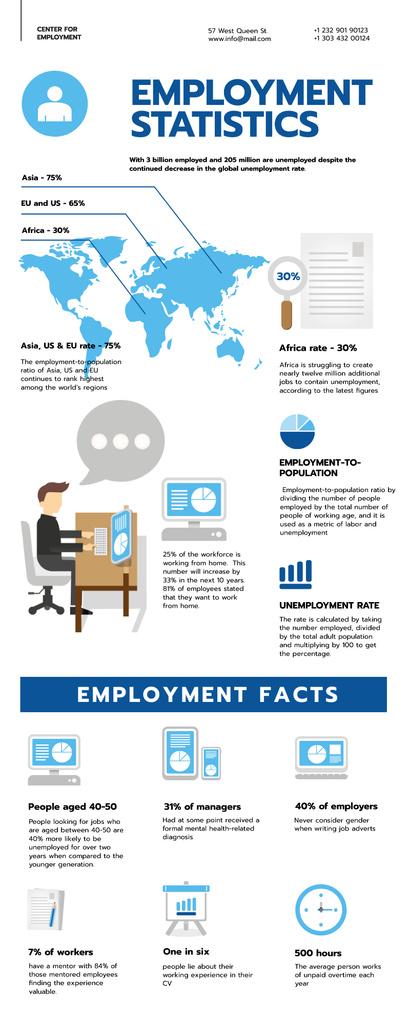 Statistical infographics about Employment Infographic – шаблон для дизайна