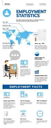 Modèle de visuel Statistical infographics about Employment - Infographic