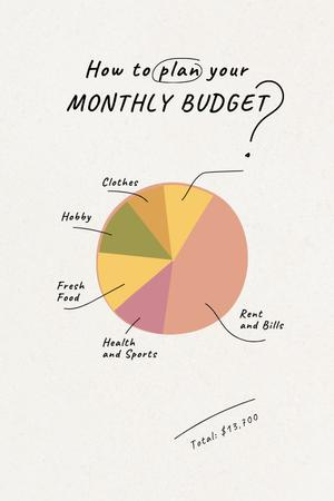 Plantilla de diseño de Monthly Budget plan with Diagram Pinterest