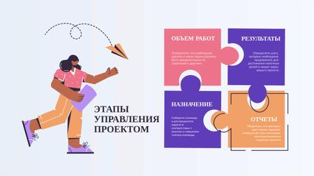 Project Management phases with Girl and puzzle Mind Map – шаблон для дизайна
