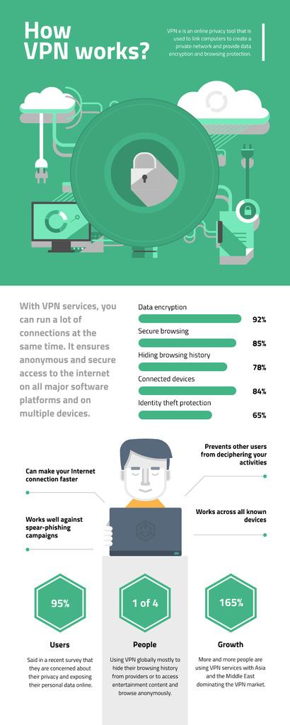 Informational infographics about How VPN works — Создать дизайн