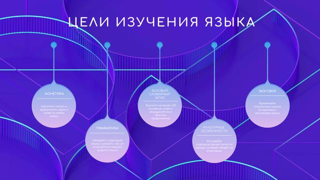 Language Learning elements Mind Map – шаблон для дизайна