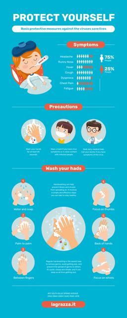Modèle de visuel Informational infographics about Protection from Viruses - Infographic