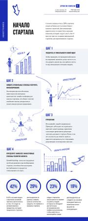 Business Infographics about Kicking of a Startup Infographic – шаблон для дизайна