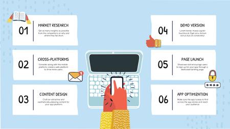 Application Launch steps Mind Map Design Template